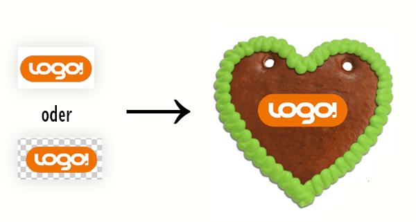 infografik-freiform-logo1